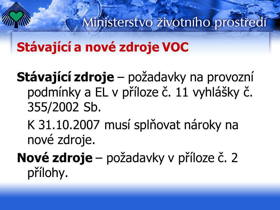 Stávající a nové zdroje VOC Stávající zdroje – požadavky na provozní podmínky a EL v příloze č. 11 vyhlášky č. 355/2002 Sb. K 31.10.2007 musí splňovat