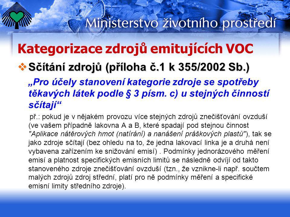 """Kategorizace zdrojů emitujících VOC  Sčítání zdrojů (příloha č.1 k 355/2002 Sb.) """"Pro účely stanovení kategorie zdroje se spotřeby těkavých látek pod"""