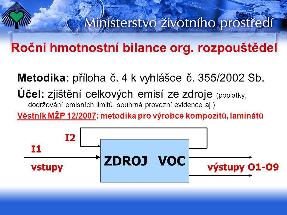 Roční hmotnostní bilance org. rozpouštědel Metodika: příloha č. 4 k vyhlášce č. 355/2002 Sb. Účel: zjištění celkových emisí ze zdroje (poplatky, dodrž