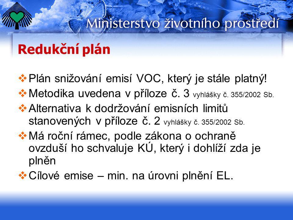 Redukční plán  Plán snižování emisí VOC, který je stále platný!  Metodika uvedena v příloze č. 3 vyhlášky č. 355/2002 Sb.  Alternativa k dodržování