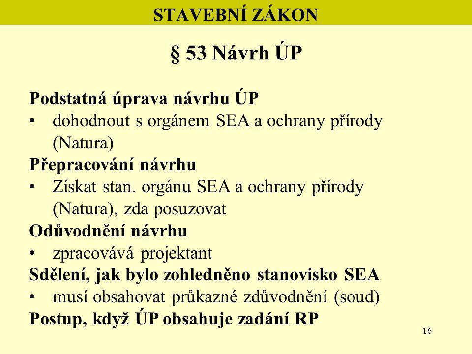 16 STAVEBNÍ ZÁKON § 53 Návrh ÚP Podstatná úprava návrhu ÚP dohodnout s orgánem SEA a ochrany přírody (Natura) Přepracování návrhu Získat stan. orgánu
