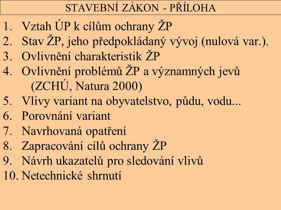 17 STAVEBNÍ ZÁKON - PŘÍLOHA 1. Vztah ÚP k cílům ochrany ŽP 2. Stav ŽP, jeho předpokládaný vývoj (nulová var.). 3. Ovlivnění charakteristik ŽP 4. Ovliv