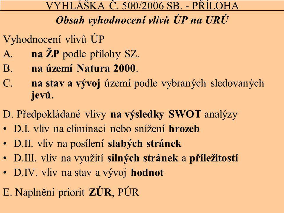 18 VYHLÁŠKA Č. 500/2006 SB. - PŘÍLOHA Obsah vyhodnocení vlivů ÚP na URÚ Vyhodnocení vlivů ÚP A. na ŽP podle přílohy SZ. B. na území Natura 2000. C. na