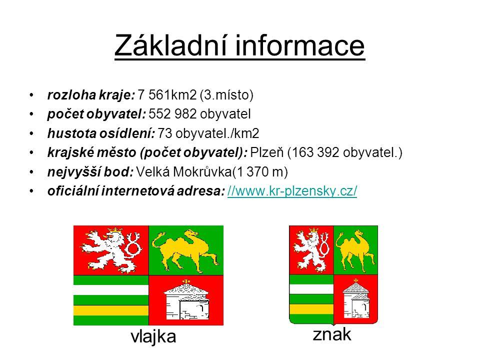 Základní informace rozloha kraje: 7 561km2 (3.místo) počet obyvatel: 552 982 obyvatel hustota osídlení: 73 obyvatel./km2 krajské město (počet obyvatel