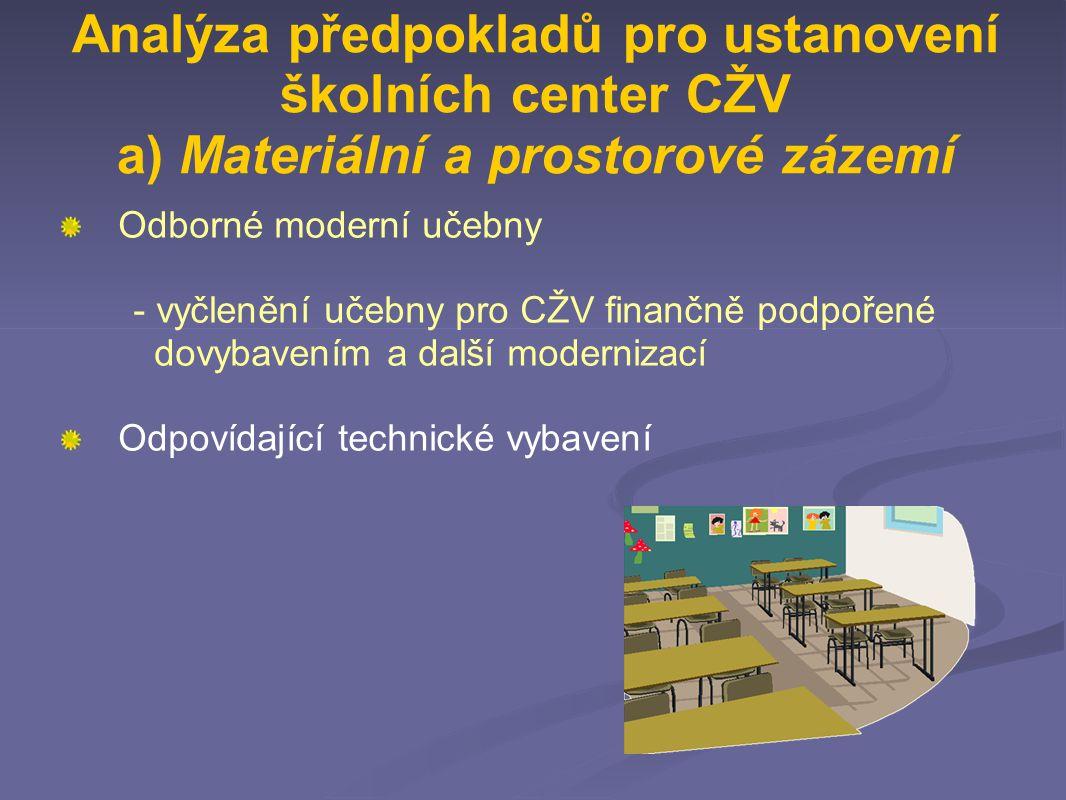 Analýza předpokladů pro ustanovení školních center CŽV a) Materiální a prostorové zázemí Odborné moderní učebny - vyčlenění učebny pro CŽV finančně po