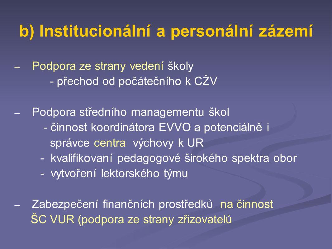 b) Institucionální a personální zázemí – Podpora ze strany vedení školy - přechod od počátečního k CŽV – Podpora středního managementu škol - činnost