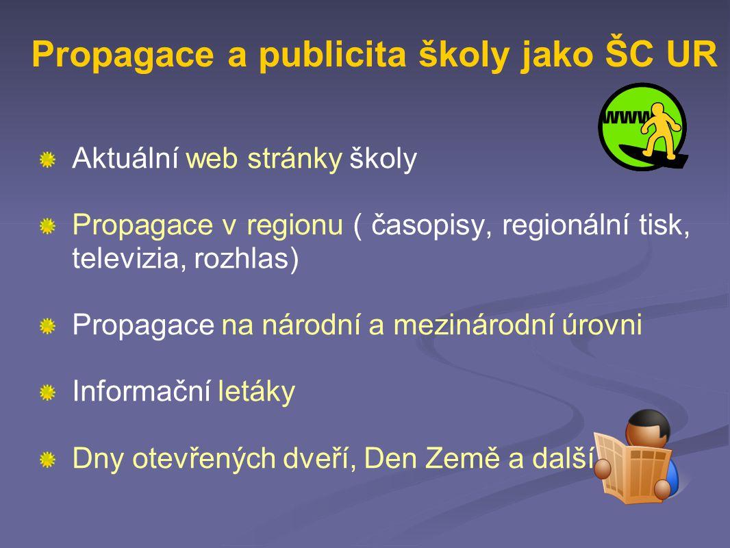 Propagace a publicita školy jako ŠC UR Aktuální web stránky školy Propagace v regionu ( časopisy, regionální tisk, televizia, rozhlas) Propagace na ná