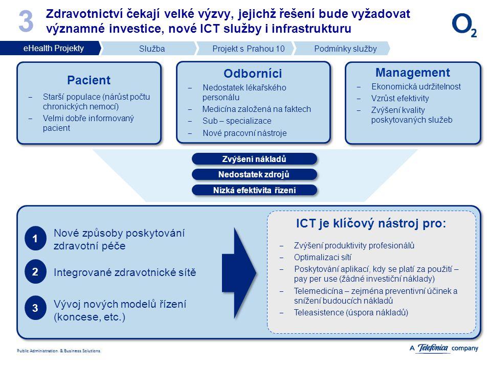Public Administration & Business Solutions 3 Zdravotnictví čekají velké výzvy, jejichž řešení bude vyžadovat významné investice, nové ICT služby i inf