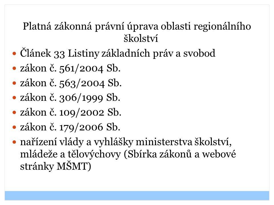 Platná zákonná právní úprava oblasti regionálního školství Článek 33 Listiny základních práv a svobod zákon č. 561/2004 Sb. zákon č. 563/2004 Sb. záko