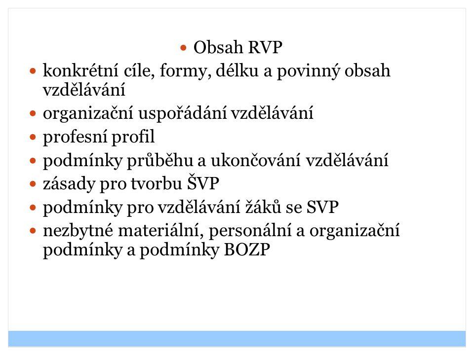 Obsah RVP konkrétní cíle, formy, délku a povinný obsah vzdělávání organizační uspořádání vzdělávání profesní profil podmínky průběhu a ukončování vzdě