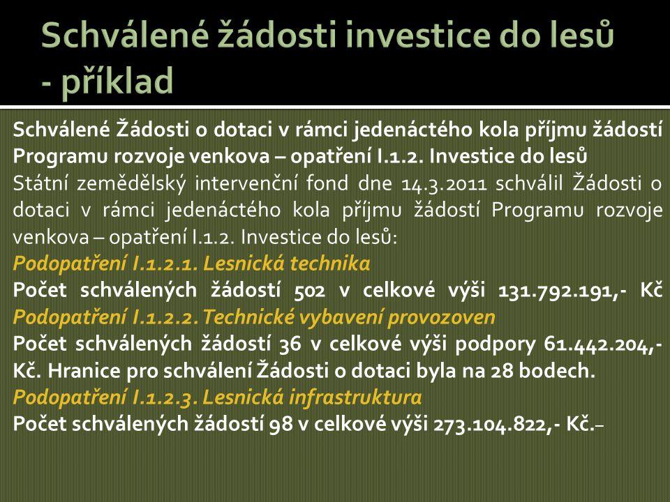 Schválené Žádosti o dotaci v rámci jedenáctého kola příjmu žádostí Programu rozvoje venkova – opatření I.1.2. Investice do lesů Státní zemědělský inte