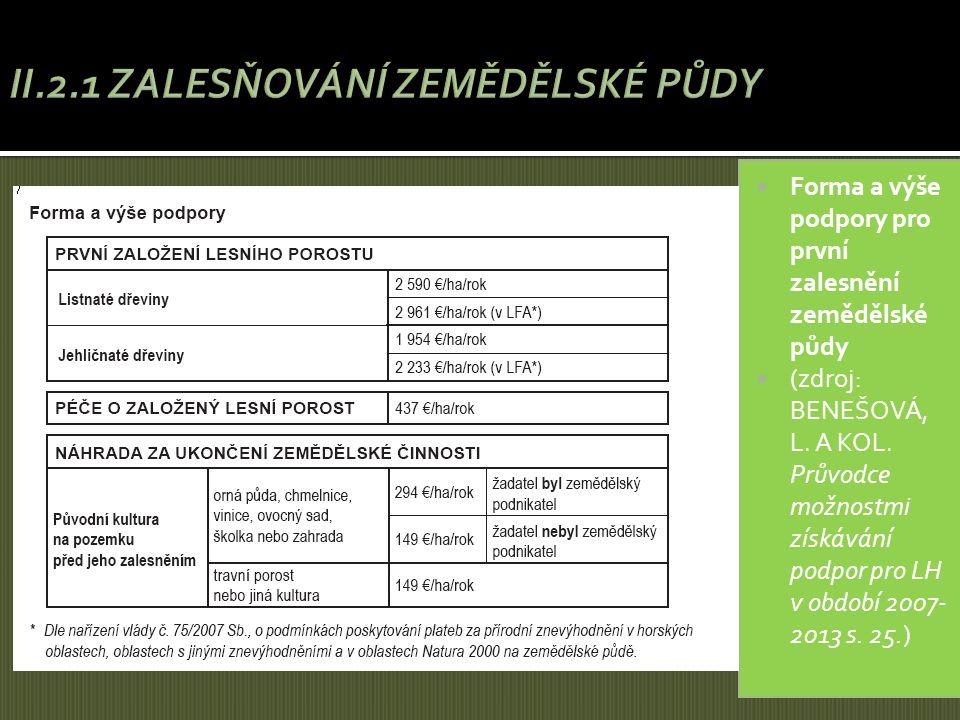  Forma a výše podpory pro první zalesnění zemědělské půdy  (zdroj: BENEŠOVÁ, L. A KOL. Průvodce možnostmi získávání podpor pro LH v období 2007- 201