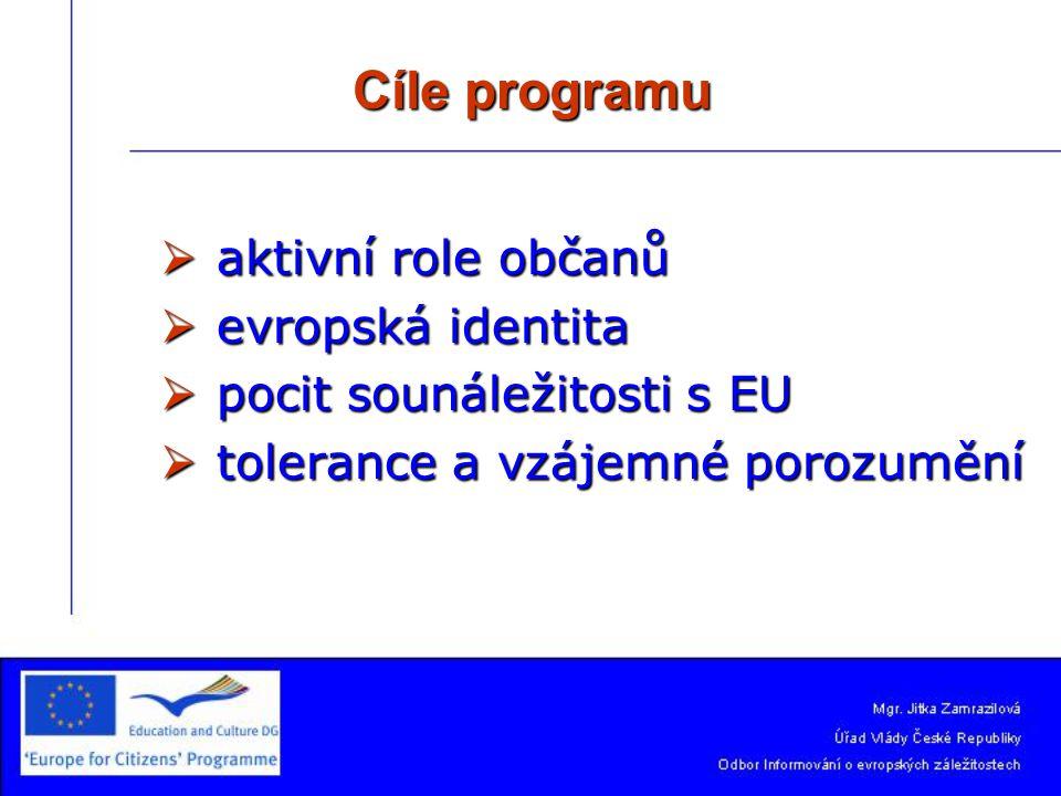 Snaha programu  Rozvíjet vědomí evropské identity založené na společných hodnotách, historii a kultuře společných hodnotách, historii a kultuře  Posilovat pocit sounáležitosti s Evropskou unií  Zvyšovat vzájemné porozumění mezi občany EU, respektovat kulturní a jazykové EU, respektovat kulturní a jazykové odlišnosti a přispívat k dialogu mezi odlišnosti a přispívat k dialogu mezi kulturami kulturami