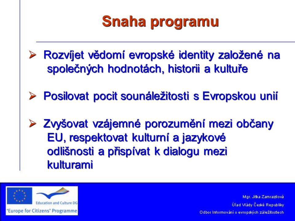 Struktura programu 4 akce: 4 akce: 1.Aktivní občané pro Evropu (Active citizens for Europe) 2.