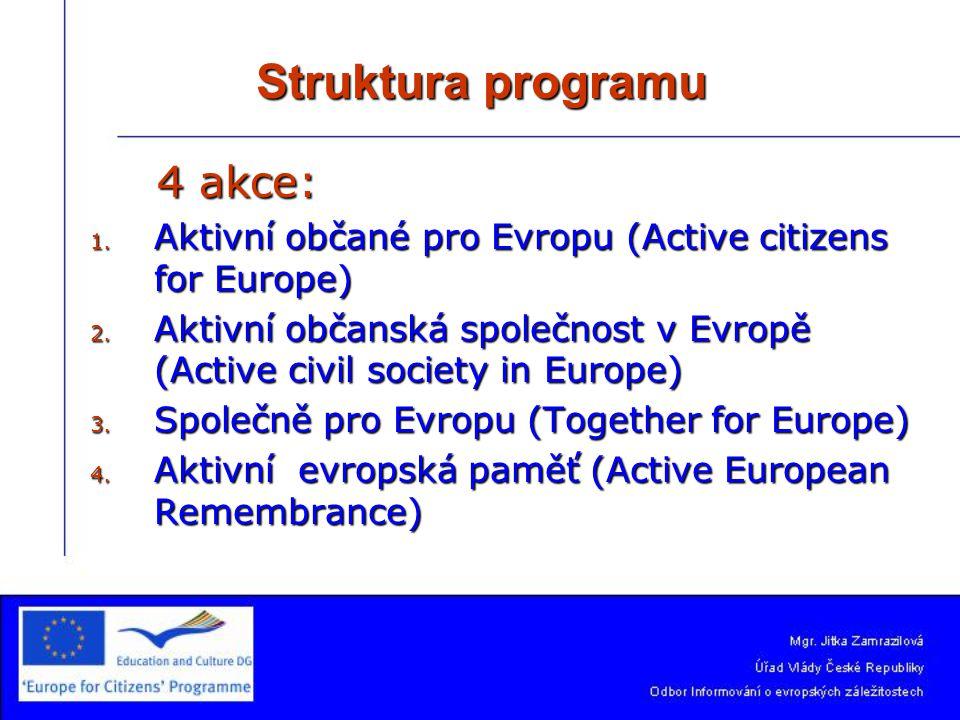 Struktura programu 4 akce: 4 akce: 1. Aktivní občané pro Evropu (Active citizens for Europe) 2.