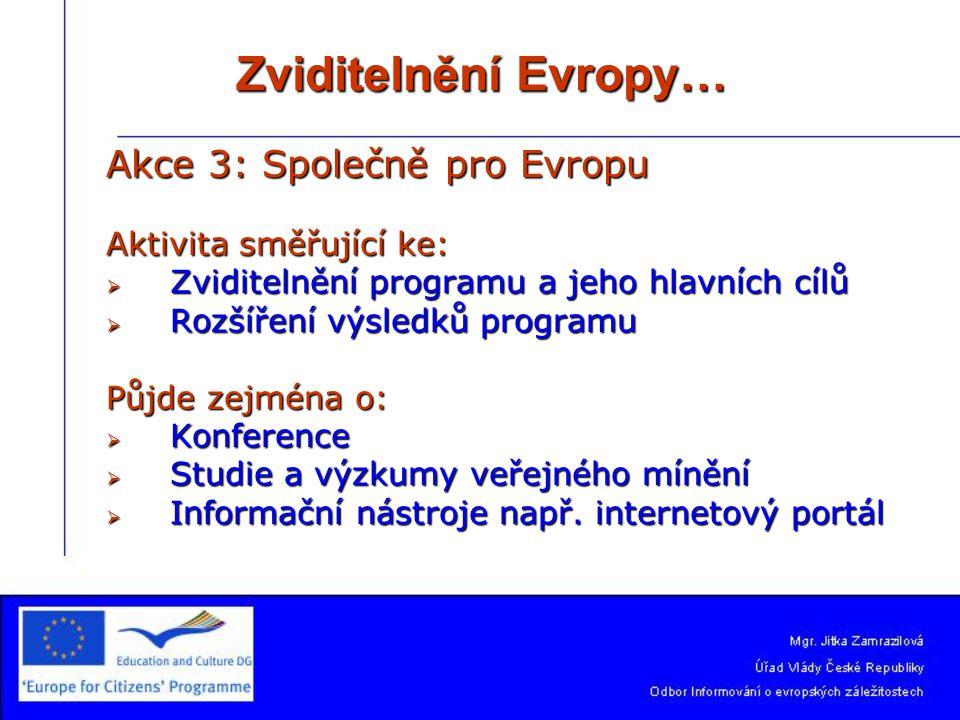 Kontakty EACEA (Education, Audiovisual and Culture Executive Agency) T: +32 (2) 295 26 85 F: +32 (2) 296 23 89 e-mail: eacea-info@ec.europa.eu http://eacea.cec.eu.int http://eacea.cec.eu.int