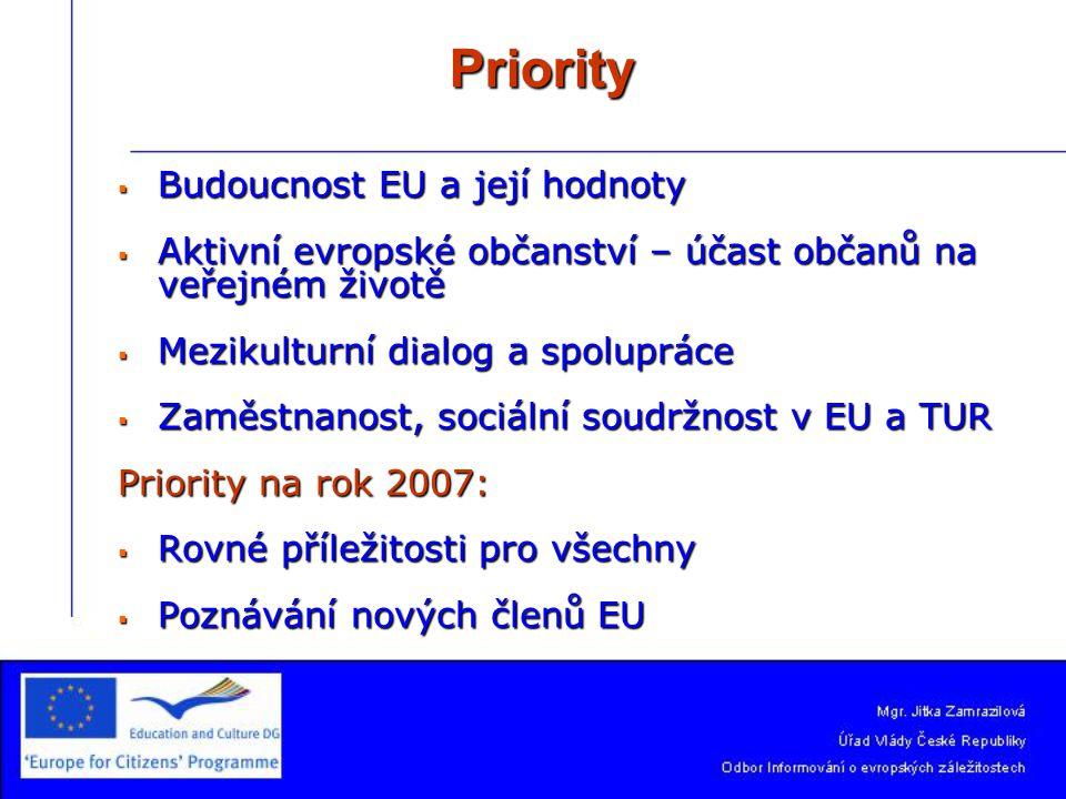 Priority  Budoucnost EU a její hodnoty  Aktivní evropské občanství – účast občanů na veřejném životě  Mezikulturní dialog a spolupráce  Zaměstnanost, sociální soudržnost v EU a TUR Priority na rok 2007:  Rovné příležitosti pro všechny  Poznávání nových členů EU