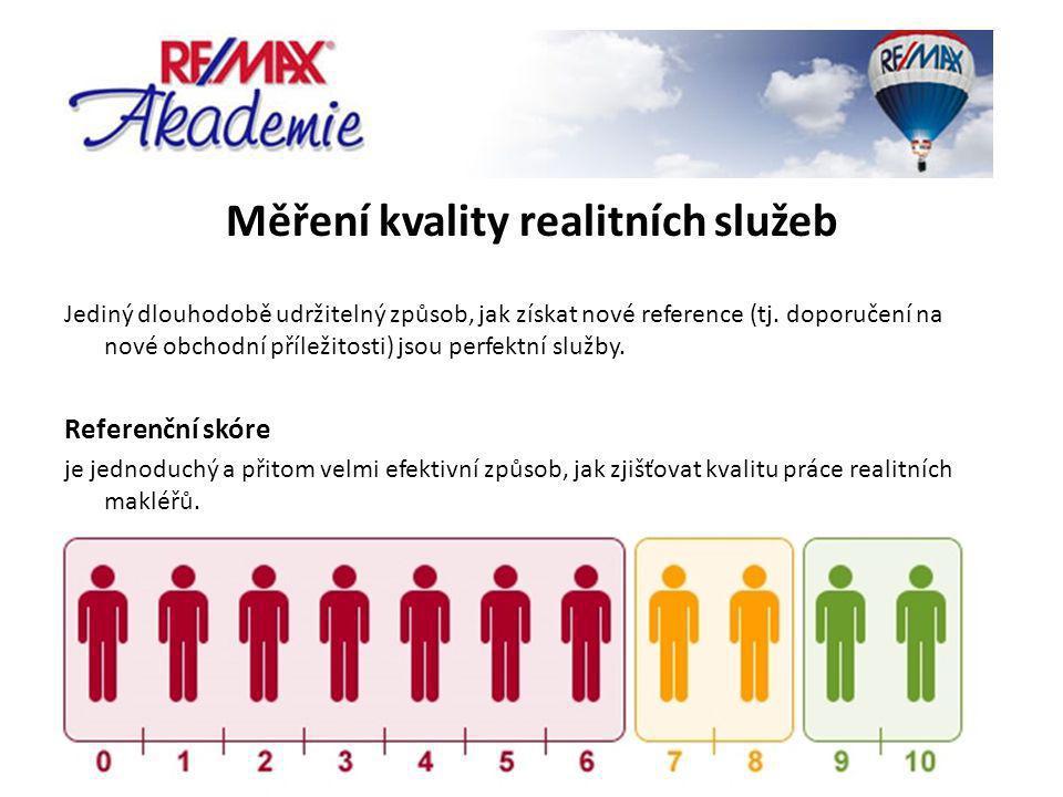 Měření kvality realitních služeb Jediný dlouhodobě udržitelný způsob, jak získat nové reference (tj.