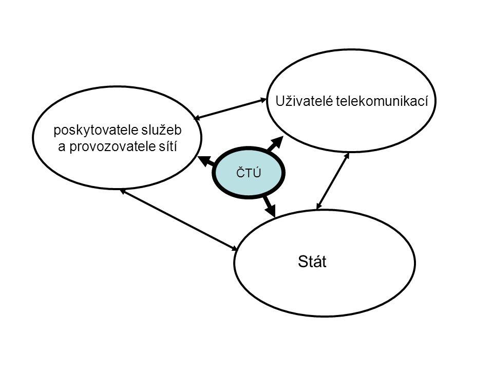 Uživatelé telekomunikací poskytovatele služeb a provozovatele sítí Stát ČTÚ