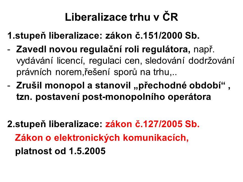 Liberalizace trhu v ČR 1.stupeň liberalizace: zákon č.151/2000 Sb. -Zavedl novou regulační roli regulátora, např. vydávání licencí, regulaci cen, sled