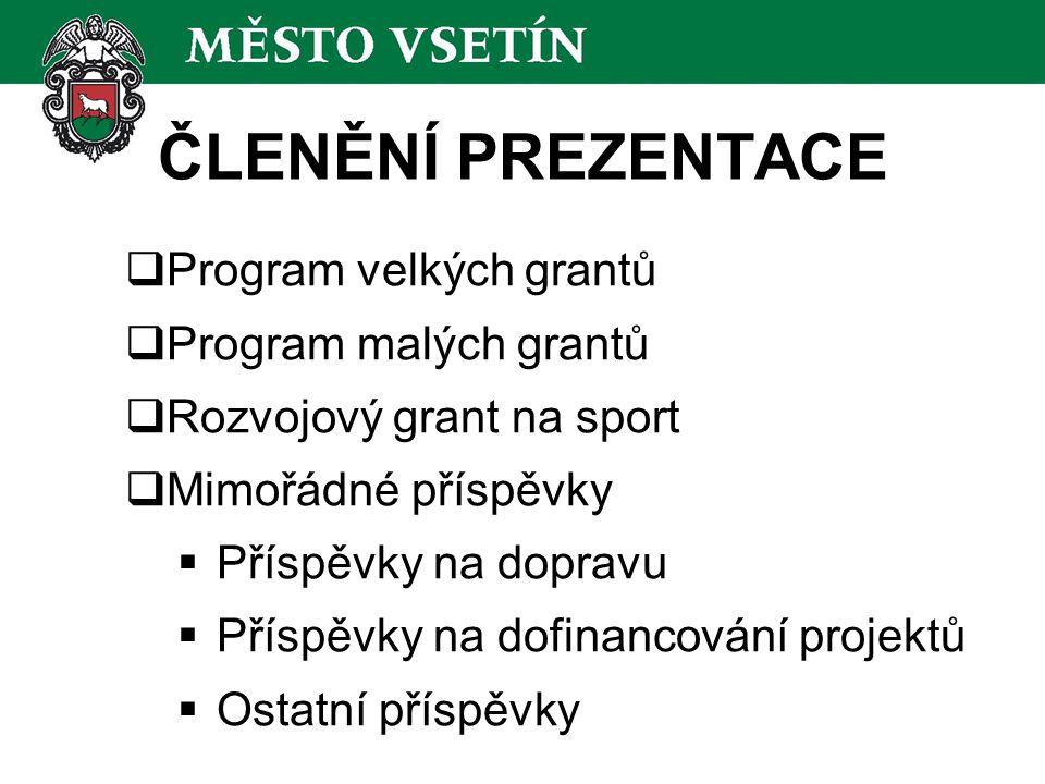 ČLENĚNÍ PREZENTACE  Program velkých grantů  Program malých grantů  Rozvojový grant na sport  Mimořádné příspěvky  Příspěvky na dopravu  Příspěvky na dofinancování projektů  Ostatní příspěvky