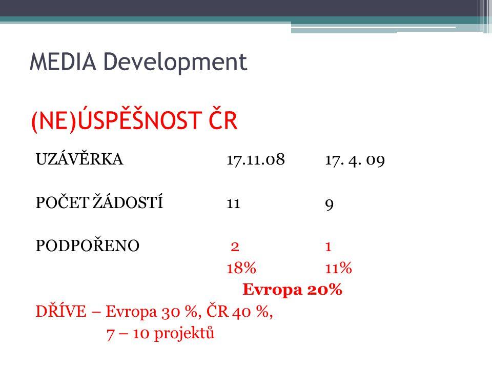 MEDIA Development (NE)ÚSPĚŠNOST ČR UZÁVĚRKA17.11.0817.