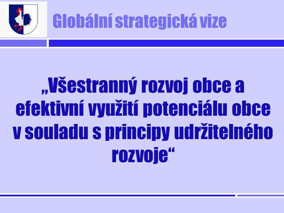 """Globální strategická vize """"Všestranný rozvoj obce a efektivní využití potenciálu obce v souladu s principy udržitelného rozvoje"""""""