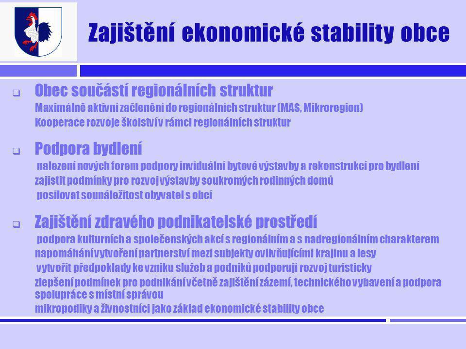 Zajištění ekonomické stability obce  Obec součástí regionálních struktur  Maximálně aktivní začlenění do regionálních struktur (MAS, Mikroregion) 