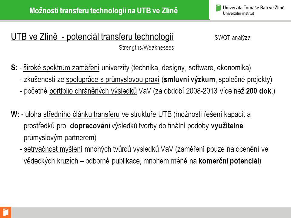 Možnosti transferu technologií na UTB ve Zlíně UTB ve Zlíně - potenciál transferu technologií SWOT analýza Strengths/Weaknesses S: - široké spektrum zaměření univerzity (technika, designy, software, ekonomika) - zkušenosti ze spolupráce s průmyslovou praxí ( smluvní výzkum, společné projekty) - početné portfolio chráněných výsledků VaV (za období 2008-2013 více než 200 dok.) W: - úloha středního článku transferu ve struktuře UTB (možnosti řešení kapacit a prostředků pro dopracování výsledků tvorby do finální podoby využitelné průmyslovým partnerem) - setrvačnost myšlení mnohých tvůrců výsledků VaV (zaměření pouze na ocenění ve vědeckých kruzích – odborné publikace, mnohem méně na komerční potenciál )