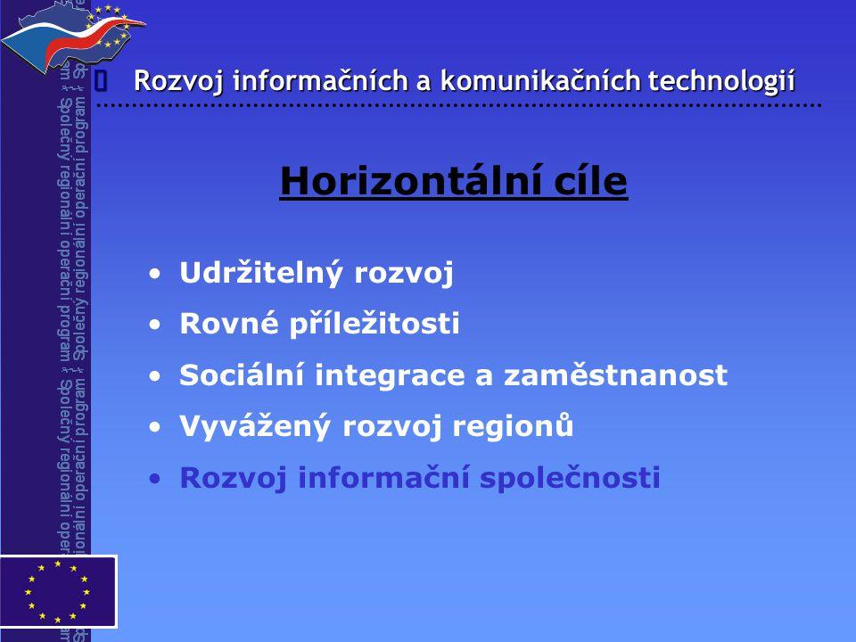 Rozvoj informačních a komunikačních technologií  Horizontální cíle Udržitelný rozvoj Rovné příležitosti Sociální integrace a zaměstnanost Vyvážený ro