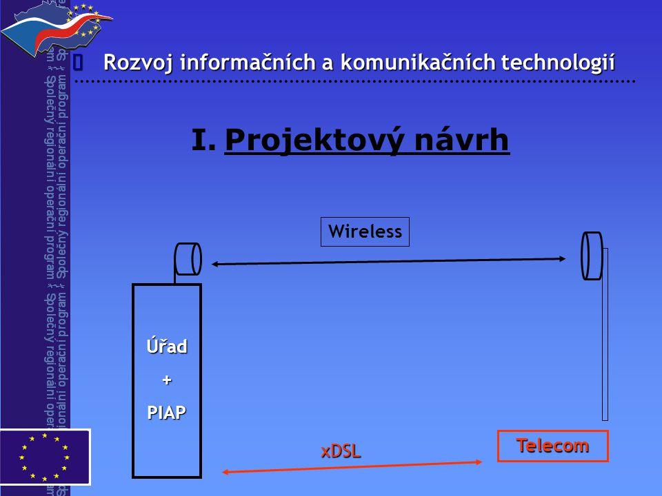 Rozvoj informačních a komunikačních technologií  I. I.Projektový návrh Telecom xDSL Wireless Úřad+PIAP