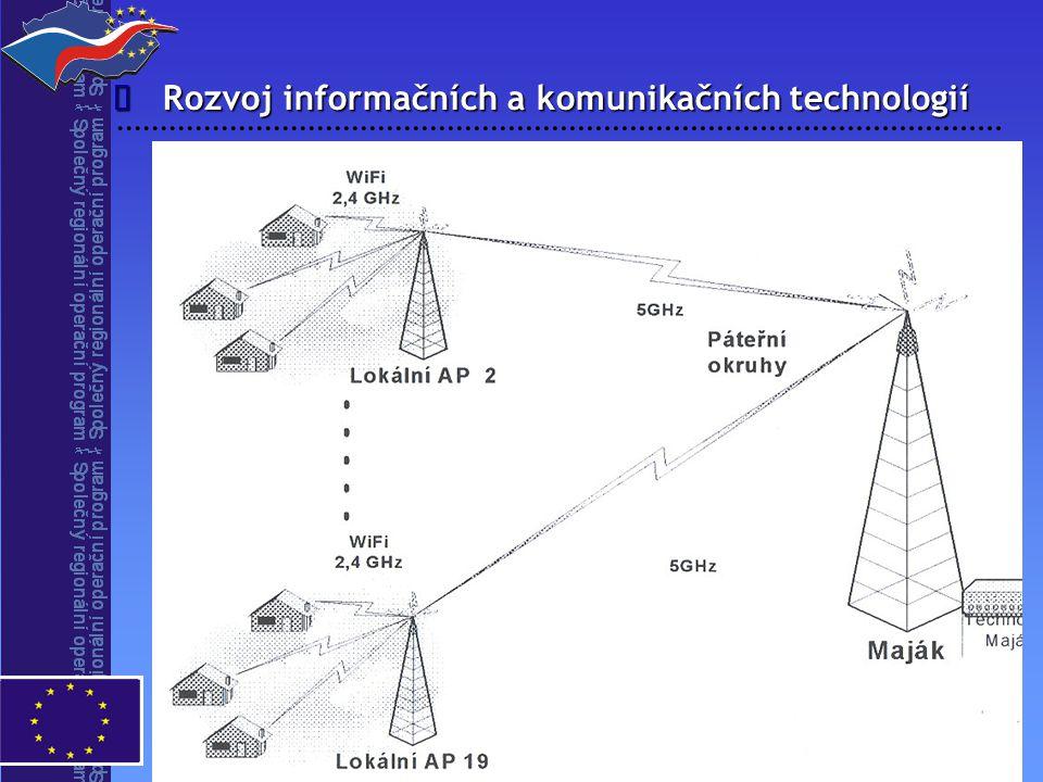 Rozvoj informačních a komunikačních technologií 