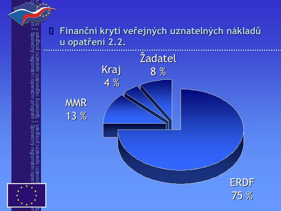 Kraj 4 % Žadatel 8 % ERDF 75 % MMR 13 % Finanční krytí veřejných uznatelných nákladů u opatření 2.2. 