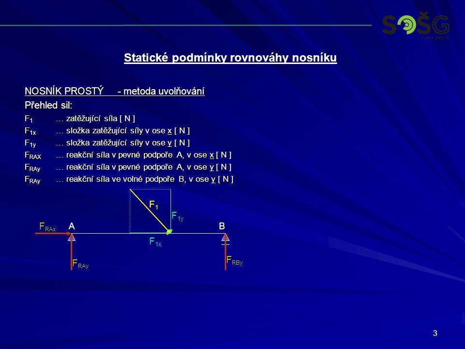 3 NOSNÍK PROSTÝ - metoda uvolňování Přehled sil: F 1 … zatěžující síla [ N ] F 1x … složka zatěžující síly v ose x [ N ] F 1y … složka zatěžující síly v ose y [ N ] F RAX … reakční síla v pevné podpoře A, v ose x [ N ] F RAy … reakční síla v pevné podpoře A, v ose y [ N ] F RAy … reakční síla ve volné podpoře B, v ose y [ N ] Statické podmínky rovnováhy nosníku F 1x F 1y F1F1 F RAx F RAy F RBy AB