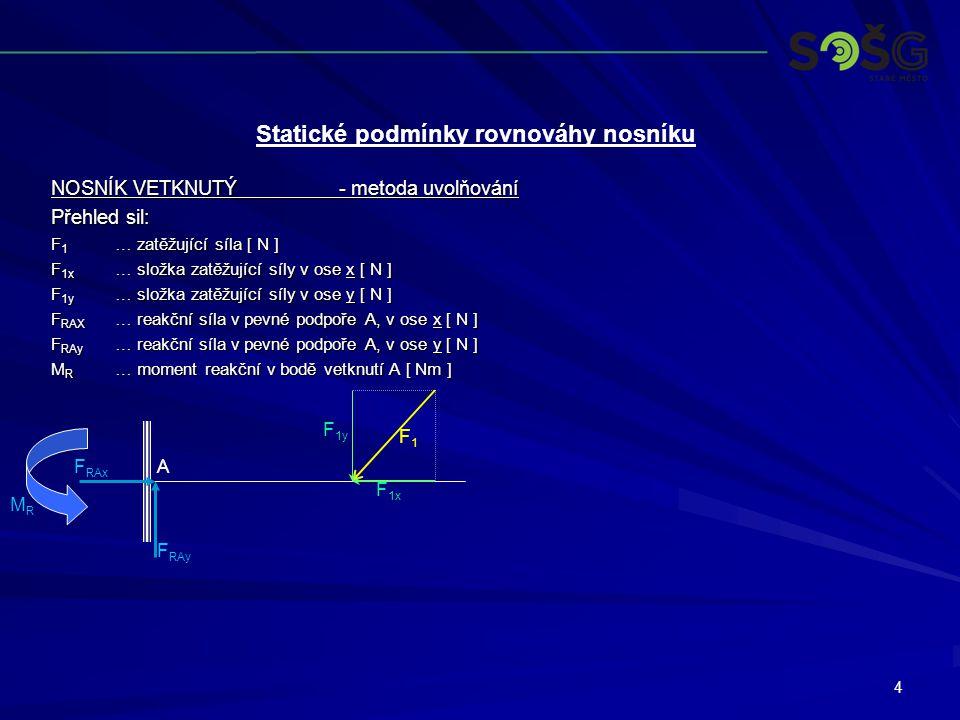 4 NOSNÍK VETKNUTÝ - metoda uvolňování Přehled sil: F 1 … zatěžující síla [ N ] F 1x … složka zatěžující síly v ose x [ N ] F 1y … složka zatěžující síly v ose y [ N ] F RAX … reakční síla v pevné podpoře A, v ose x [ N ] F RAy … reakční síla v pevné podpoře A, v ose y [ N ] M R … moment reakční v bodě vetknutí A [ Nm ] Statické podmínky rovnováhy nosníku F 1x F 1y F1F1 F RAx F RAy A MRMR