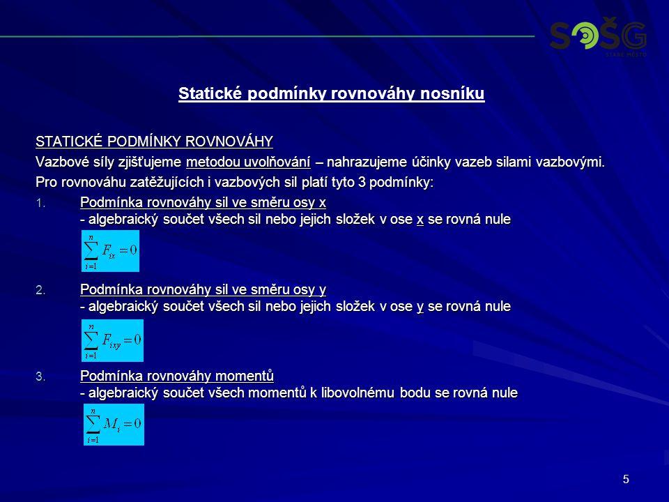 6 NOSNÍK PROSTÝ - statické podmínky v ose Statické podmínky: Statické podmínky rovnováhy nosníku F 1x F 1y F1F1 F RAx F RAy F RBy AB ab