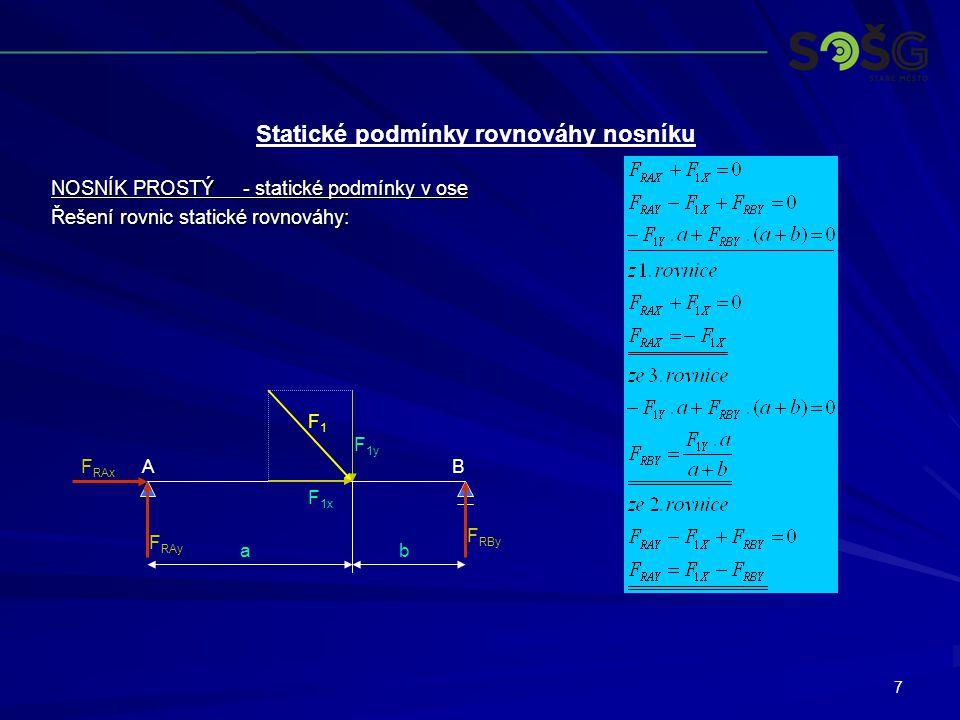7 NOSNÍK PROSTÝ - statické podmínky v ose Řešení rovnic statické rovnováhy: Statické podmínky rovnováhy nosníku F 1x F 1y F1F1 F RAx F RAy F RBy AB ab