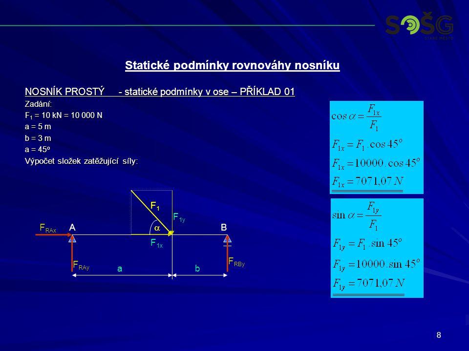 8 NOSNÍK PROSTÝ - statické podmínky v ose – PŘÍKLAD 01 Zadání: F 1 = 10 kN = 10 000 N a = 5 m b = 3 m a = 45 o Výpočet složek zatěžující síly: Statické podmínky rovnováhy nosníku F 1x F 1y F1F1 F RAx F RAy F RBy AB ab 
