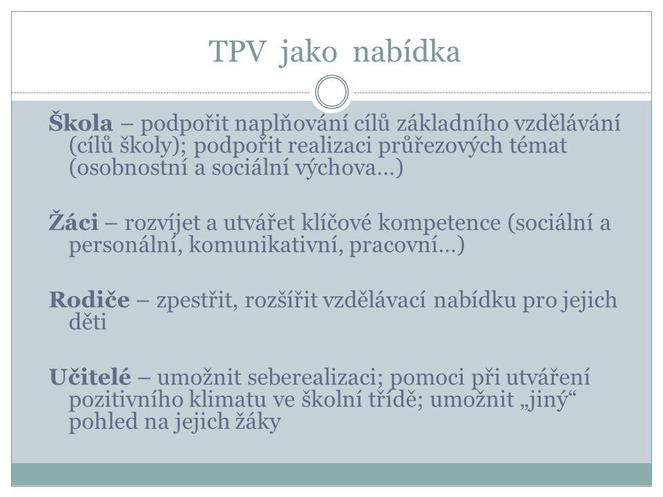 TPV jako nabídka Škola – podpořit naplňování cílů základního vzdělávání (cílů školy); podpořit realizaci průřezových témat (osobnostní a sociální vých