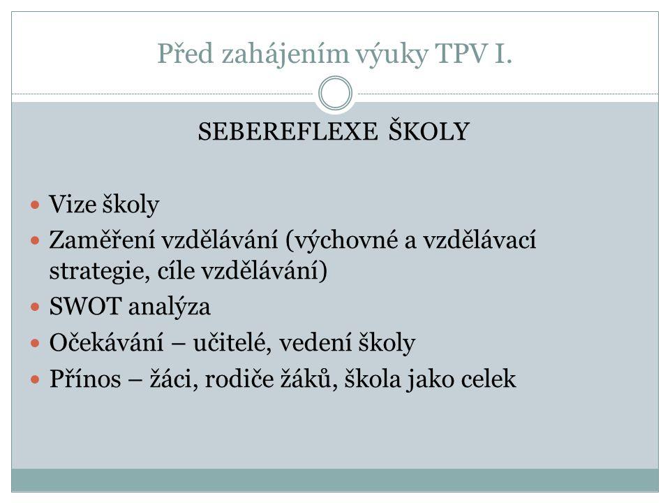 Před zahájením výuky TPV I. SEBEREFLEXE ŠKOLY Vize školy Zaměření vzdělávání (výchovné a vzdělávací strategie, cíle vzdělávání) SWOT analýza Očekávání