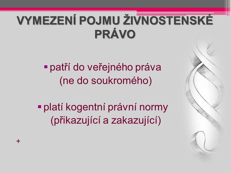 PRAMENY ŽIVNOSTENSKÉHO PRÁVA  hlavním pramenem živnostenského podnikání je Živnostenský zákoník č.