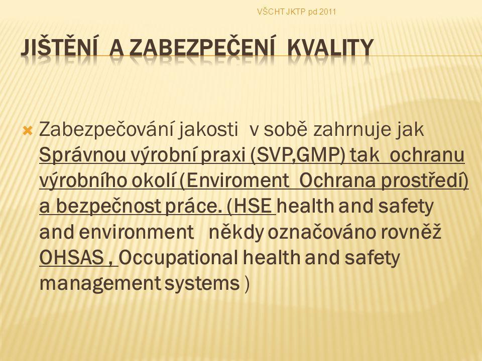  Zabezpečování jakosti v sobě zahrnuje jak Správnou výrobní praxi (SVP,GMP) tak ochranu výrobního okolí (Enviroment Ochrana prostředí) a bezpečnost p