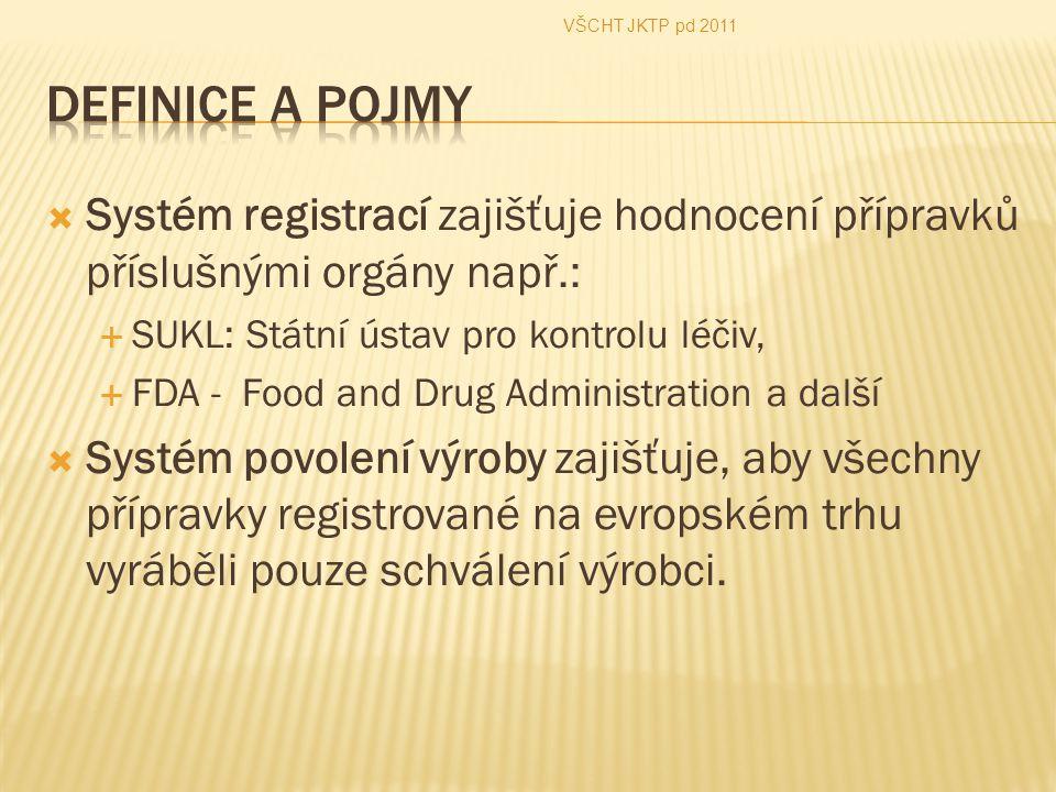  Systém registrací zajišťuje hodnocení přípravků příslušnými orgány např.:  SUKL: Státní ústav pro kontrolu léčiv,  FDA - Food and Drug Administrat