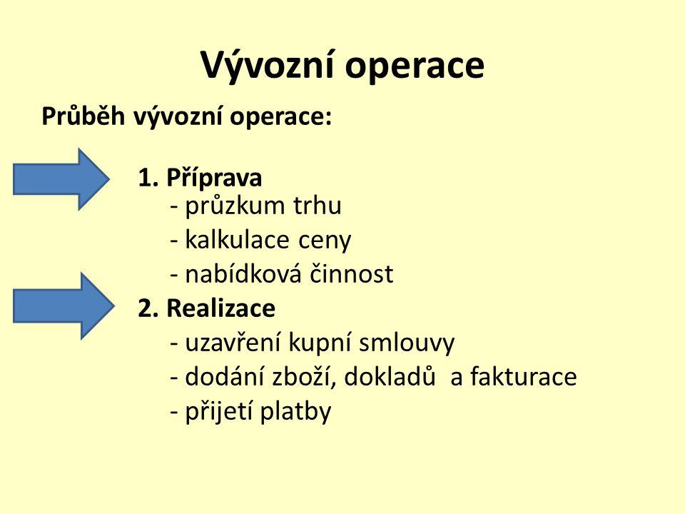Vývozní operace Průběh vývozní operace: 1.