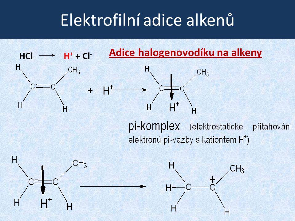Elektrofilní adice alkenů HCl H + + Cl - Adice halogenovodíku na alkeny
