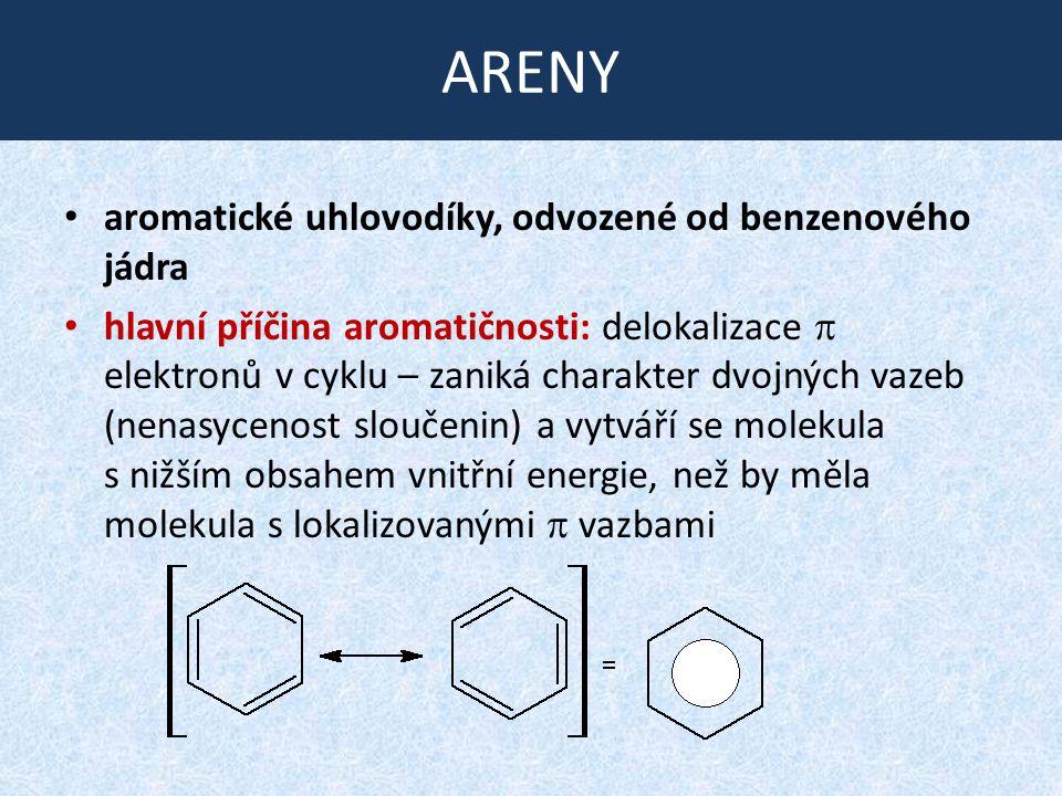 ARENY aromatické uhlovodíky, odvozené od benzenového jádra hlavní příčina aromatičnosti: delokalizace  elektronů v cyklu – zaniká charakter dvojných
