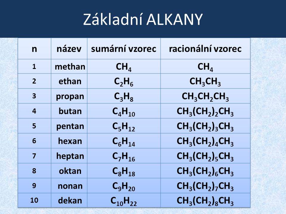 Základní ALKANY