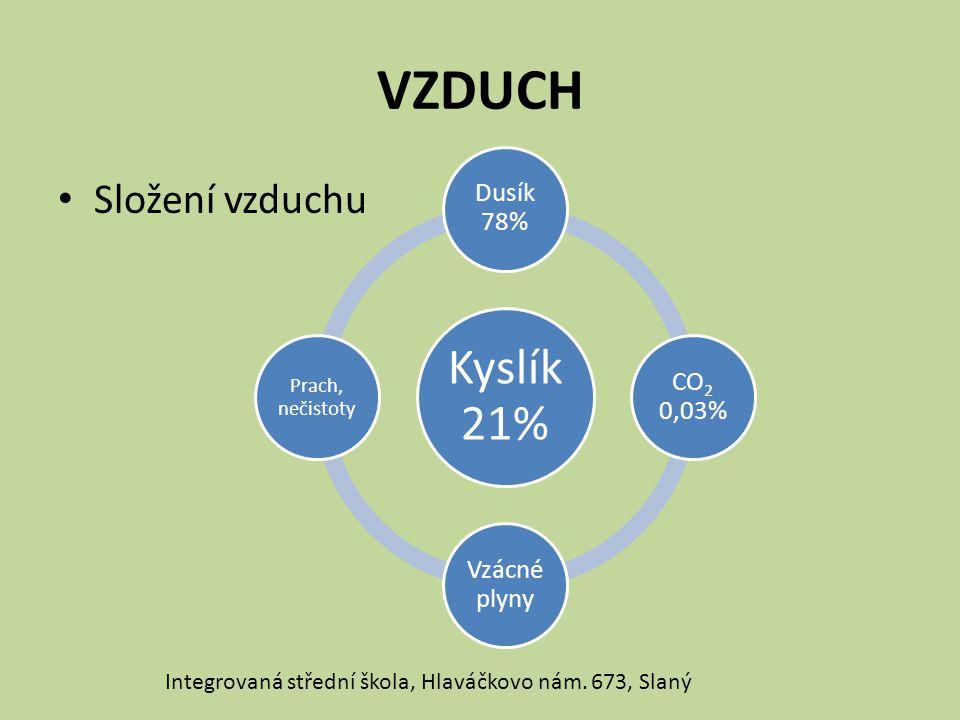 VZDUCH Složení vzduchu Kyslík 21% Dusík 78% CO2 0,03% Vzácné plyny Prach, nečistoty Integrovaná střední škola, Hlaváčkovo nám. 673, Slaný