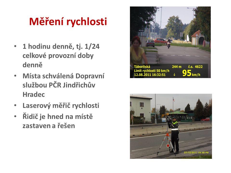 Měření rychlosti 1 hodinu denně, tj. 1/24 celkové provozní doby denně Místa schválená Dopravní službou PČR Jindřichův Hradec Laserový měřič rychlosti