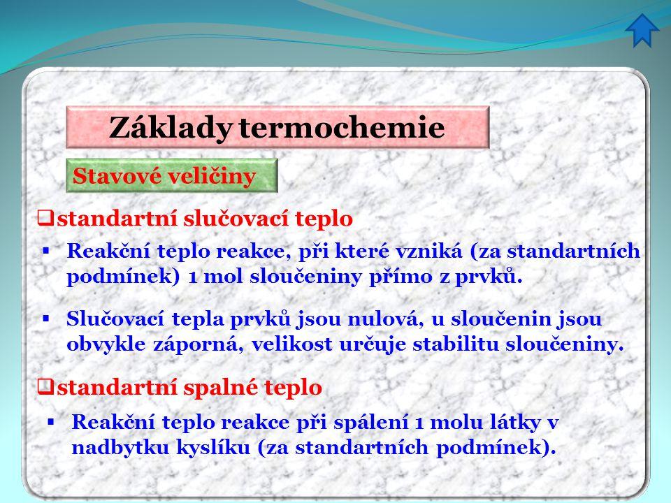 Stavové veličiny Základy termochemie  standartní slučovací teplo  Reakční teplo reakce, při které vzniká (za standartních podmínek) 1 mol sloučeniny
